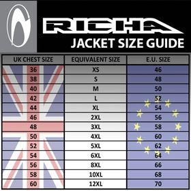 Richa Jacket Sizes Chart